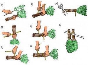 Схема правильной вязки веников