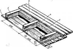Подшивной банный потолок