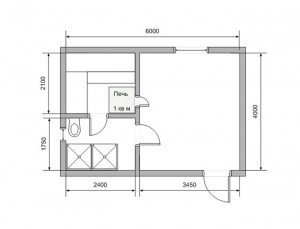 Схема стандартной бани