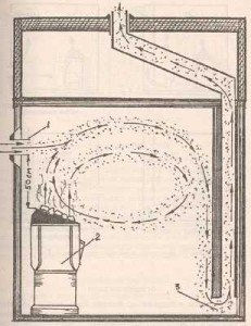 Популярная схема для вентиляции бани