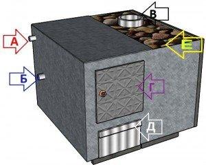 Самодельная металлическая печь-каменка