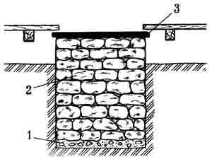 Бутобетонный печной фундамент