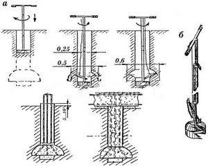 Схема столбчатой подошвы из труб
