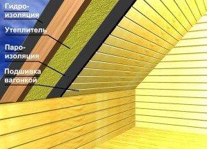 Схема строительства надстройки