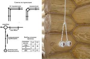 Разводка кабеля