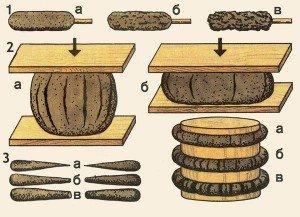 Старинные схемы проверки глины