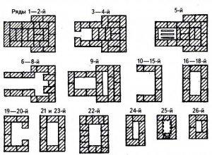 Схема кладки банной каменки