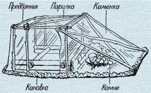 Внутри походной бани