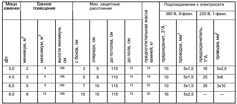 Таблица расчетов
