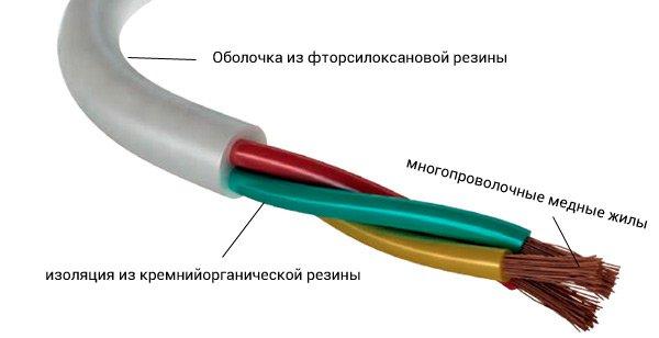Термостойкая проводка