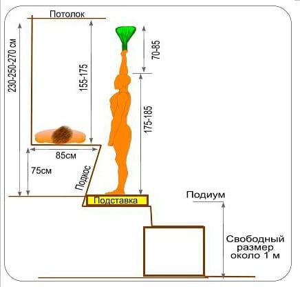 Высота полок для русской бани